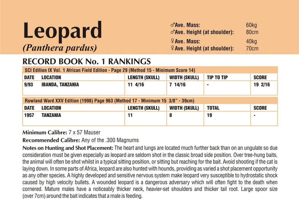 Leopard Records